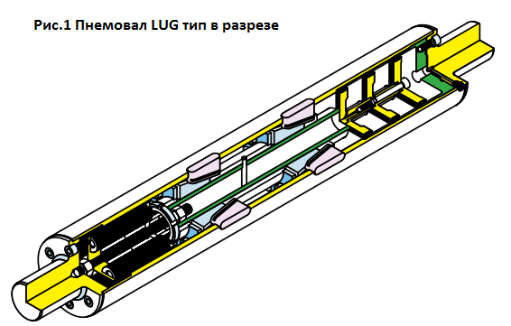lug type